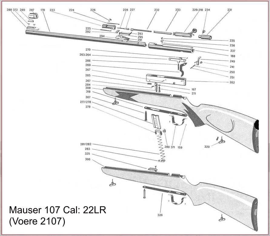 Mauser Rimfire Rifles