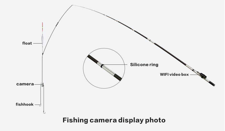 VIS FISH4 Wireless Visible Fishing Camera 2.0MP 30M