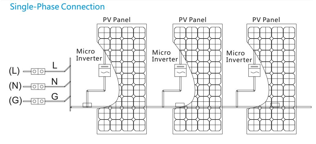 IP65 250W Grid Tie Micro Inverter 22V to 50VDC Pure Sine