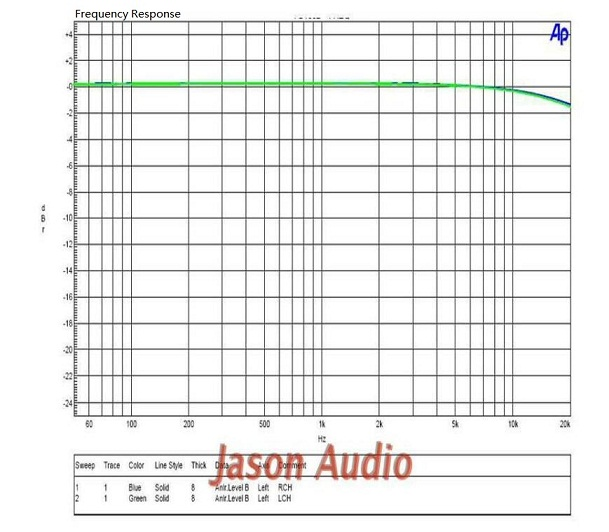 JY-HB1504D Power Amplifier Module 4/3/2-channel High