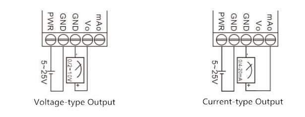 Handheld Signal Generator Current Voltage Simulator 0-10V
