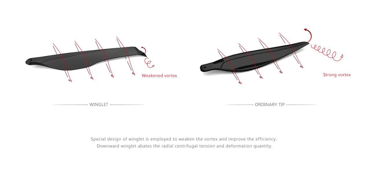 T-Motor Folding Propeller 28.2