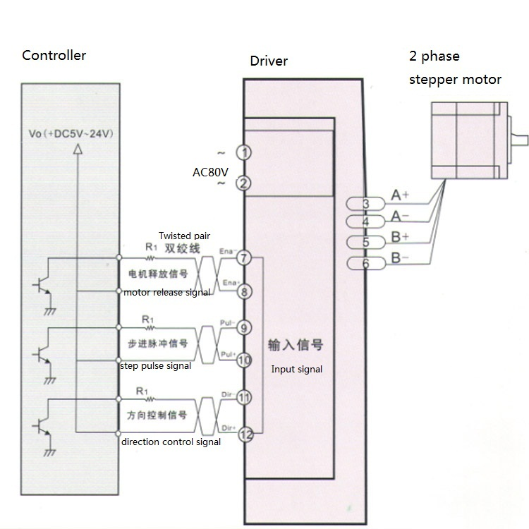 MA806 Microstep Driver Stepper Motor Controller for 57 86