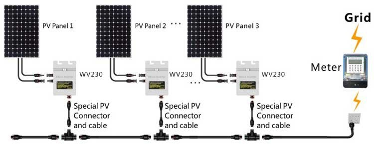 250W Grid Tie Micro Inverter 22V to 50VDC AC120 Pure Sine