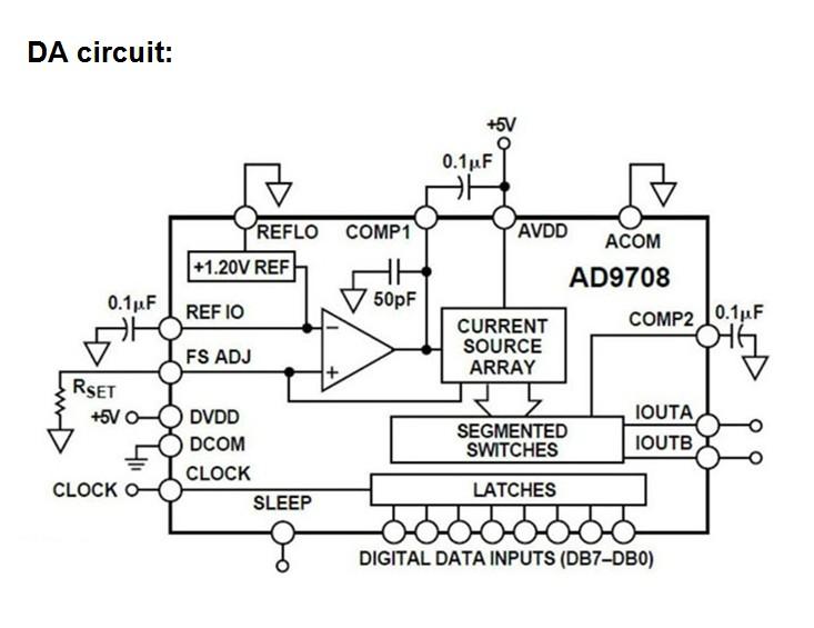 AD DA Module Compatible FPGA Black Gold Development Board