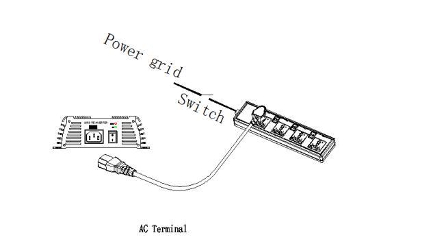 GTI300W120V/230V AC Solar Grid Tie Micro Interver Pure