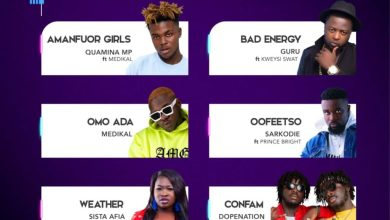 2020 Vodafone Ghana Music Awards Nominations
