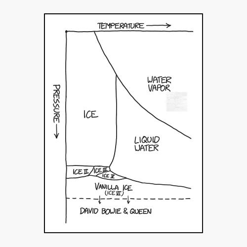 phase diagrams 6 v alper allen