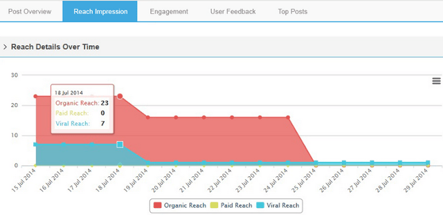 Create custom social media reports using SocialClout