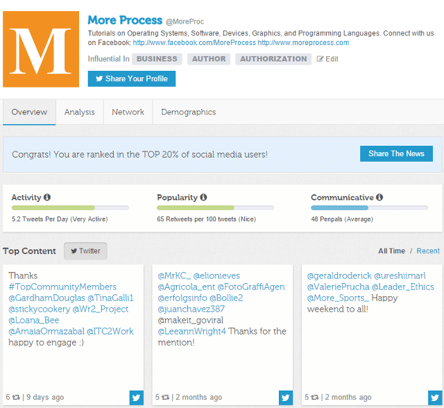 Create Twitter resume for your profile using Twtrland