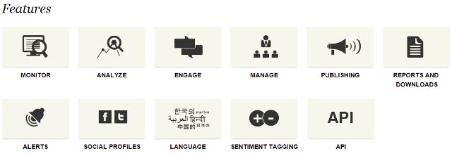Features of muWebfluenz social media management tool