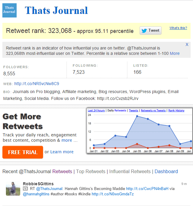 Find Twitter retweet rank, influencer rank using RetweetRank