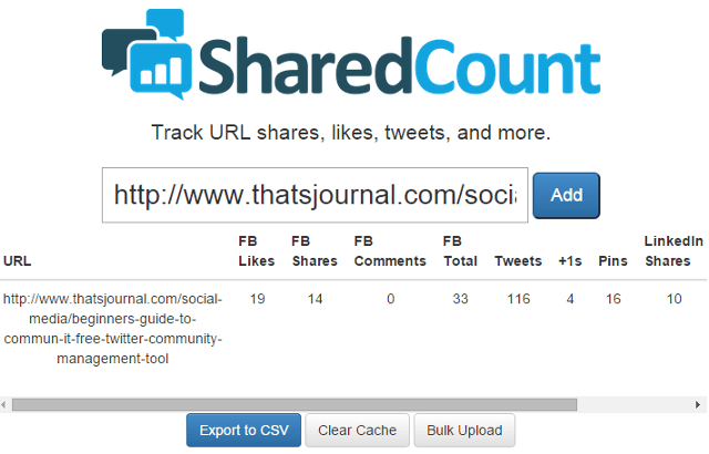 Find number of social media shares for URLs using SharedCount