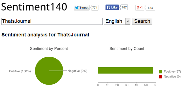 Find positive, negative sentiments for Twitter account using Sentiment140