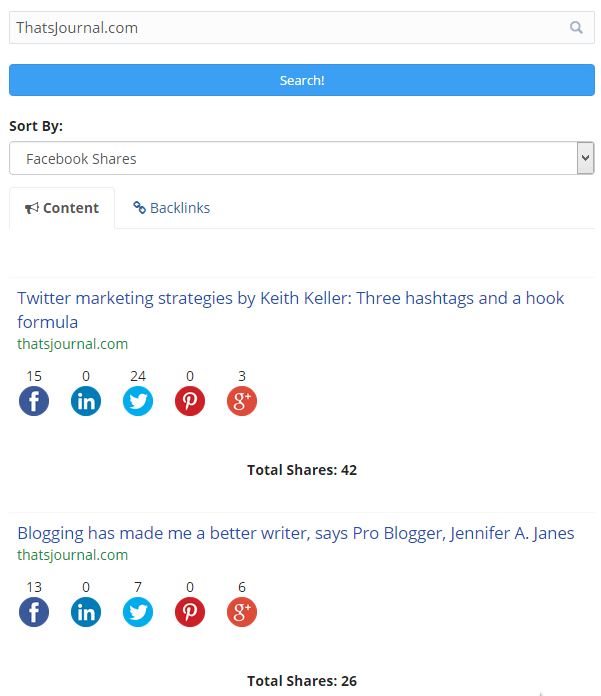 Find total number of social media shares for your blog posts