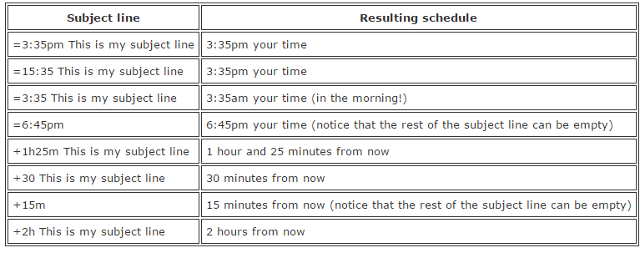Schedule time syntax in TweetyMail