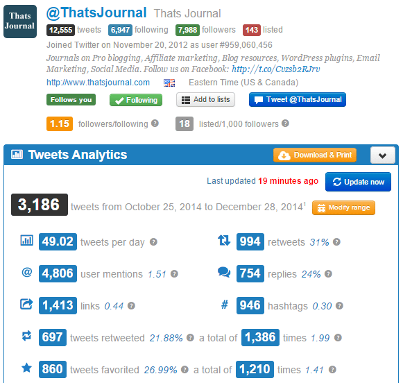 View Twitter analytics in Twitonomy