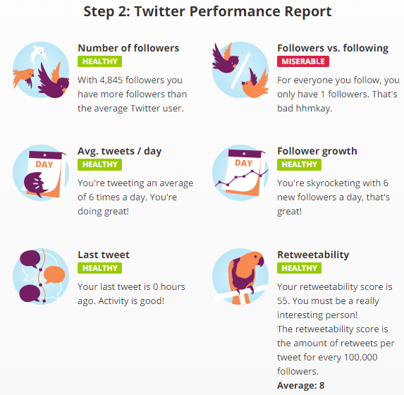 View Twitter performance report in Twitter Counter