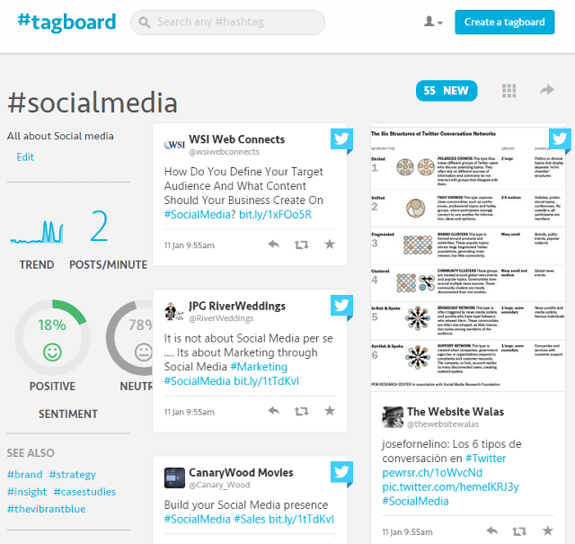 View hashtag analytics, trends, sentiment using TagBoard