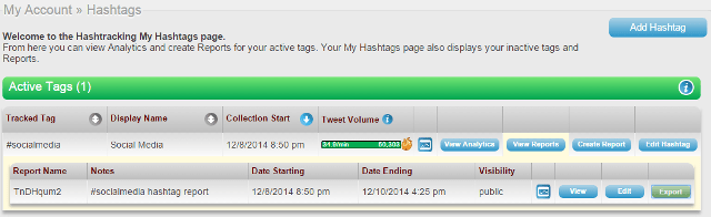 View hashtag reports in Hashtracking