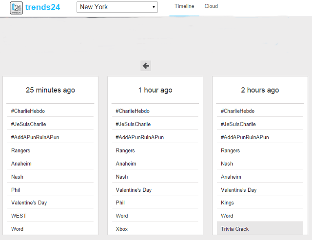 View latest Twitter trends based on country, city using Trends24