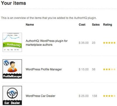 Best WordPress Plugin For Envato Marketplace Author