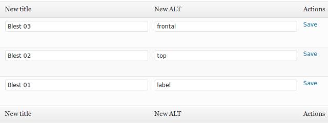 Bulk edit image title, Alt tags in WordPress blog from post editor