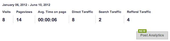 Check Google Analytics Statistics From WordPress Posts