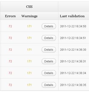 Check SEO Improvements, Warnings, Errors In WordPress Blog