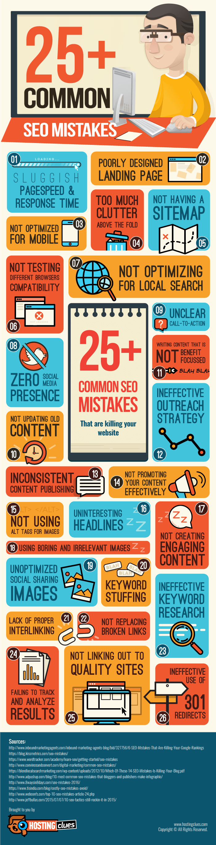 Infographic - Common SEO Mistakes To Avoid In Your Website