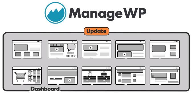 ManageWP.com WordPress Plugin
