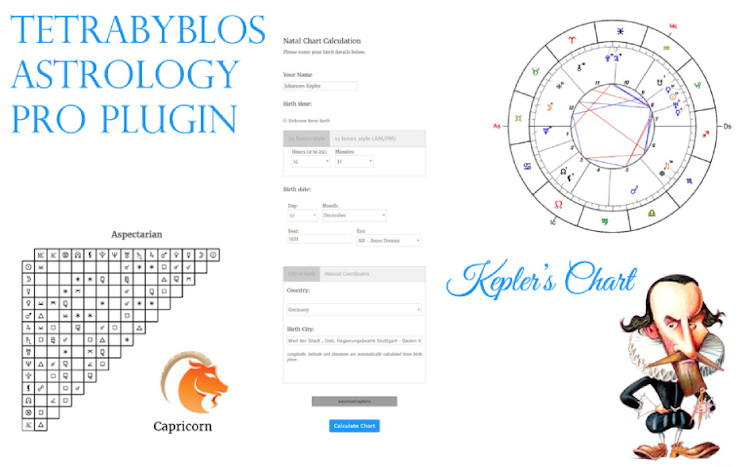 Kepler's chart for Astrology WordPress plugin