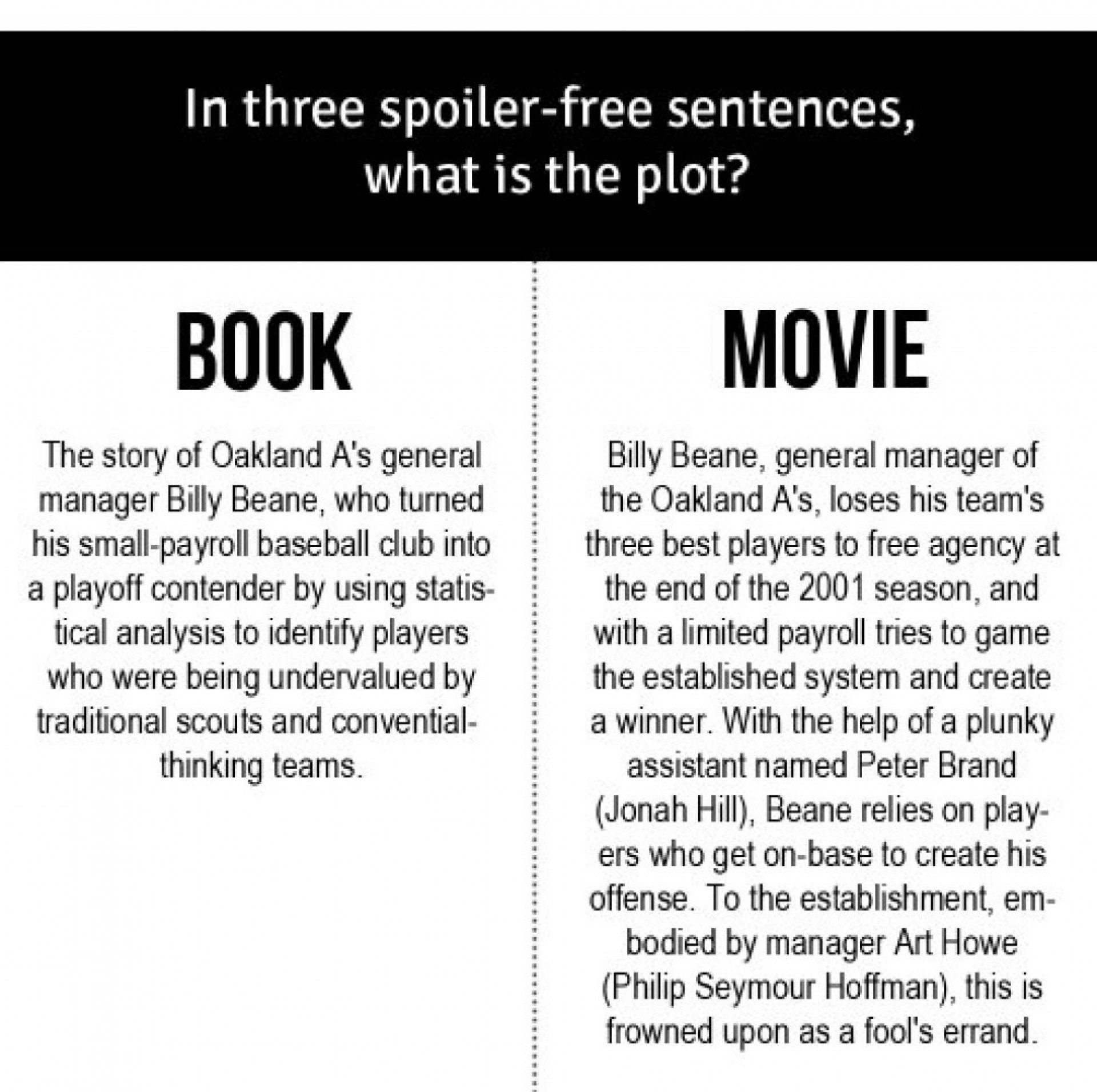018 Books Vs Movies Essay Example Better Than Of Survey