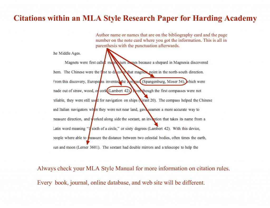 016 How To Cite Source In An Essay Thatsnotus