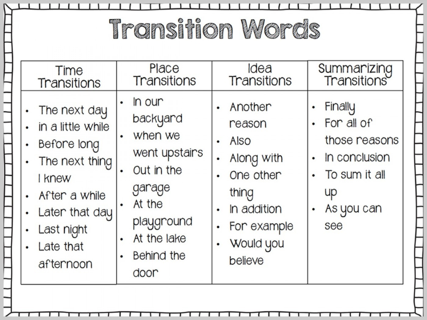 008 Transitions For Essays Essay Example Transition Words