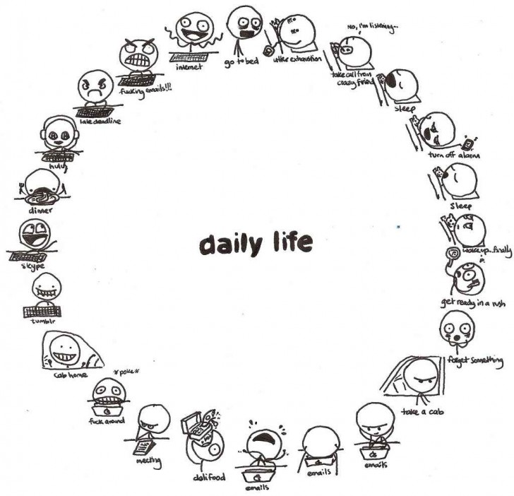010 Essay Of Daily Routine Source ~ Thatsnotus
