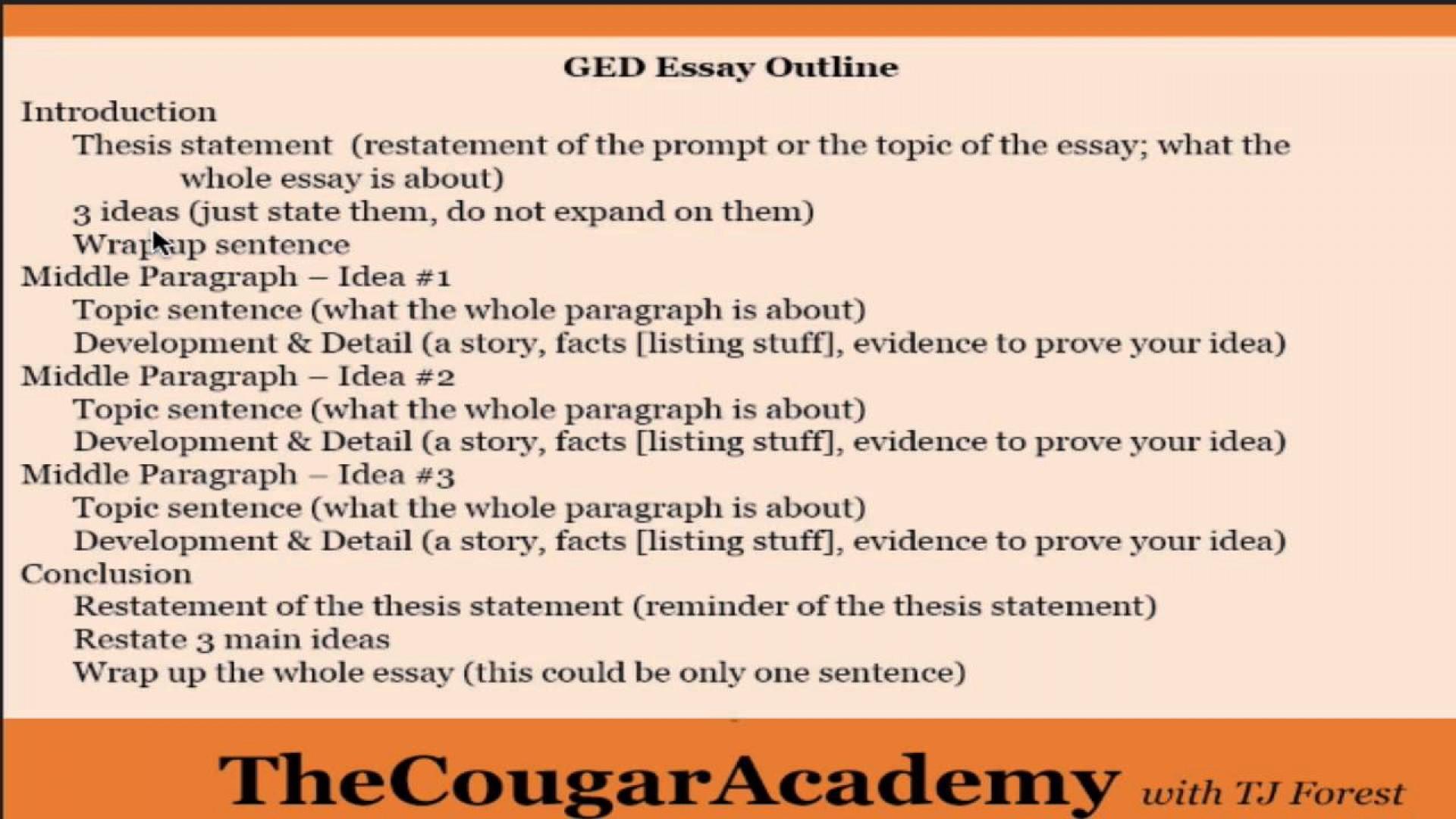 002 How To Write Ged Essay Example Thatsnotus