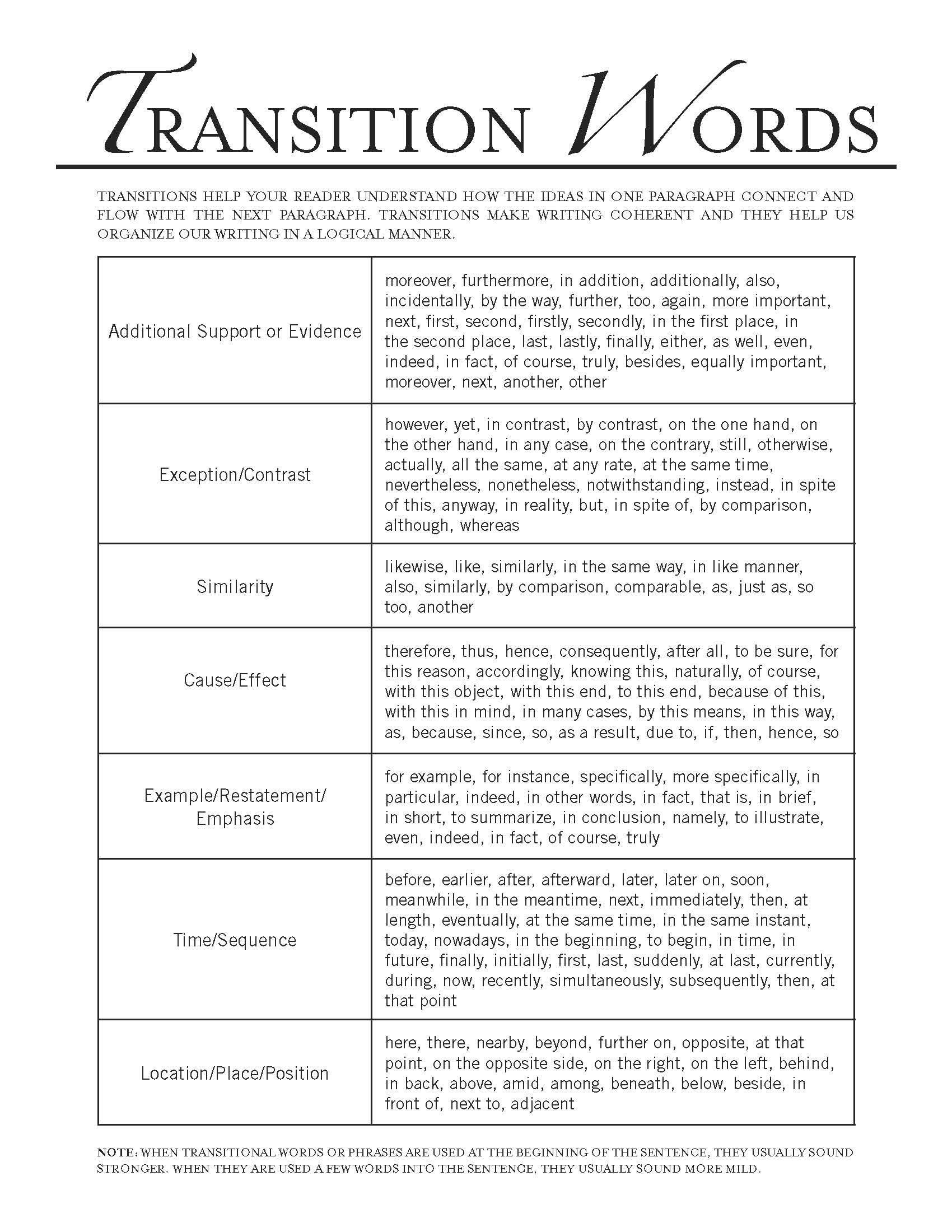 016 Essay Example Transitions 1 Thatsnotus