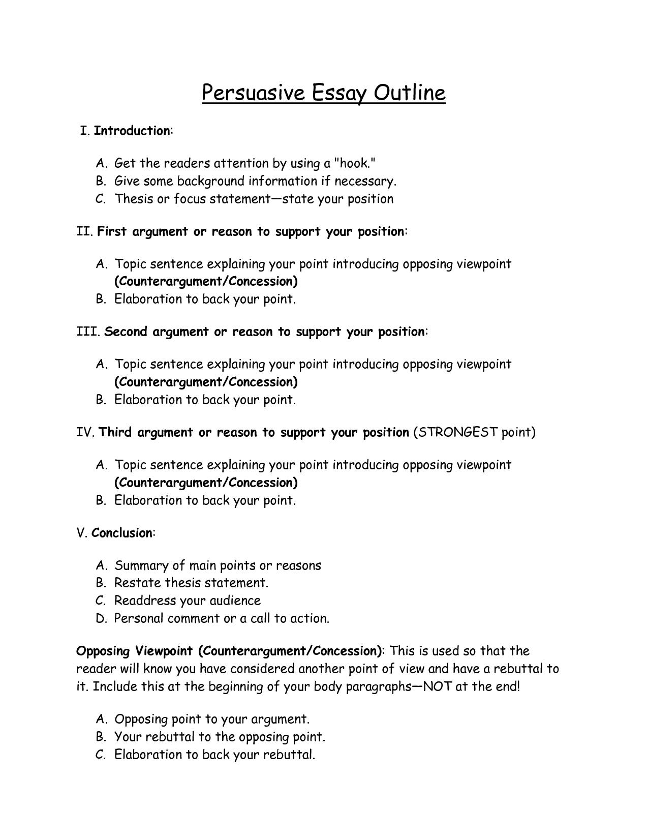 Outstanding Persuasive Essay Structure Thatsnotus