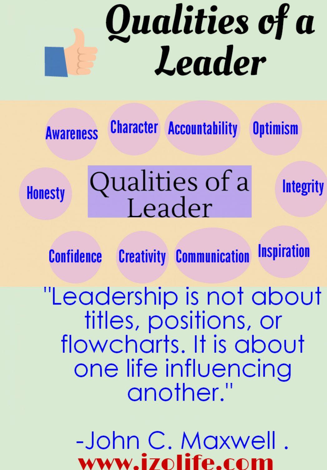 004 Characteristics Of Good Student Essay Example
