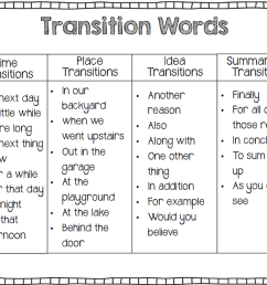 Transition Word List Middle School - School Style [ 800 x 1066 Pixel ]
