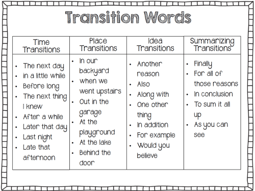 small resolution of Transition Word List Middle School - School Style