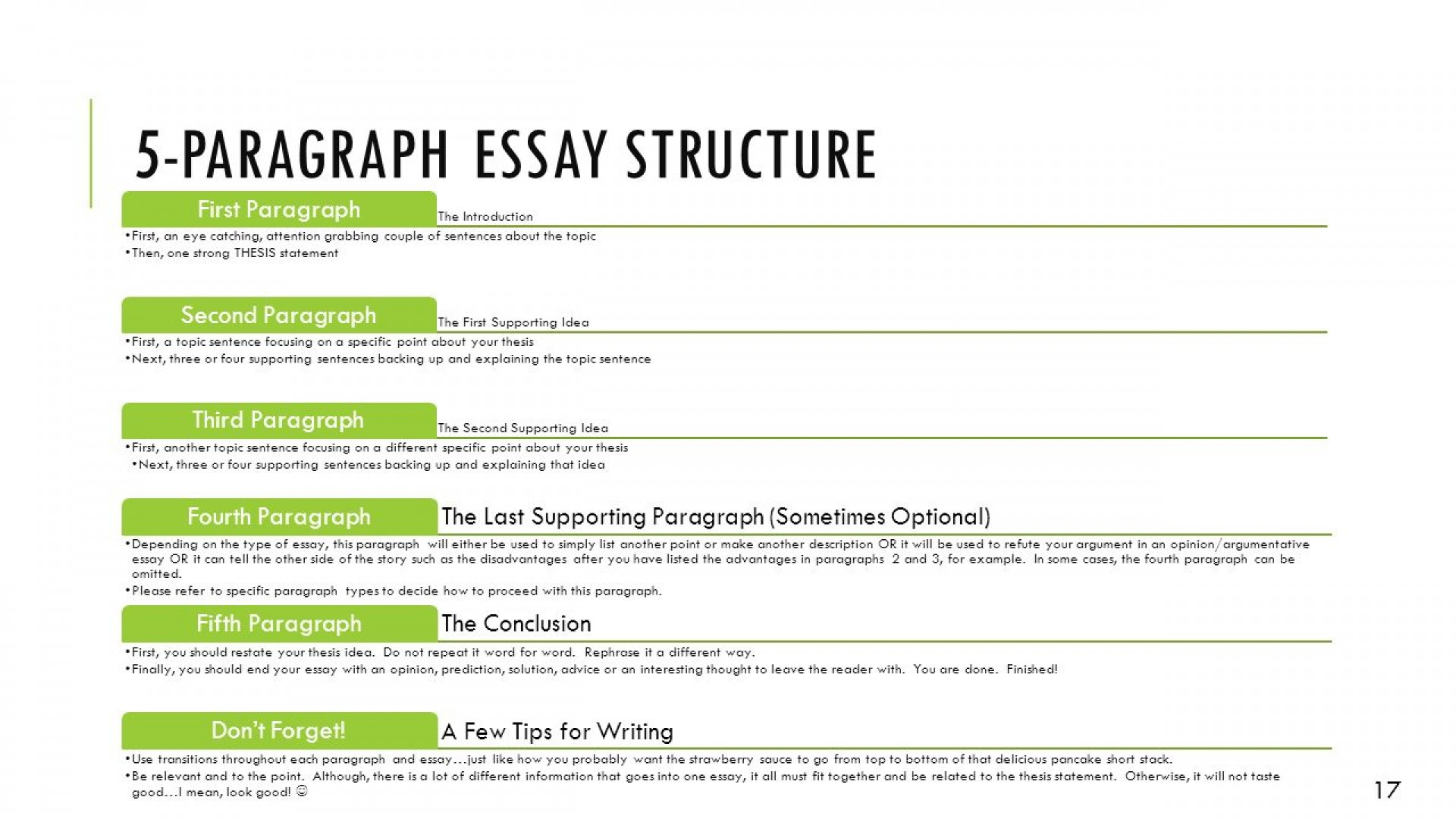 003 Essay Example Opening Paragraph Outline With