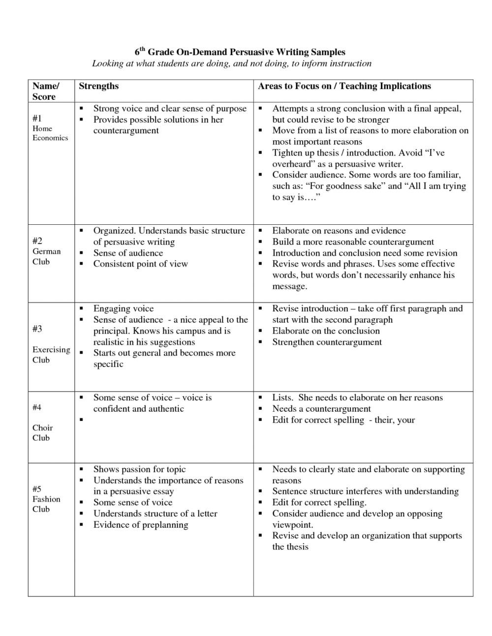 medium resolution of 002 4th Grade Essay Topics ~ Thatsnotus