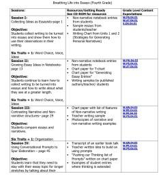 Transition Word List Middle School - School Style [ 2484 x 1920 Pixel ]