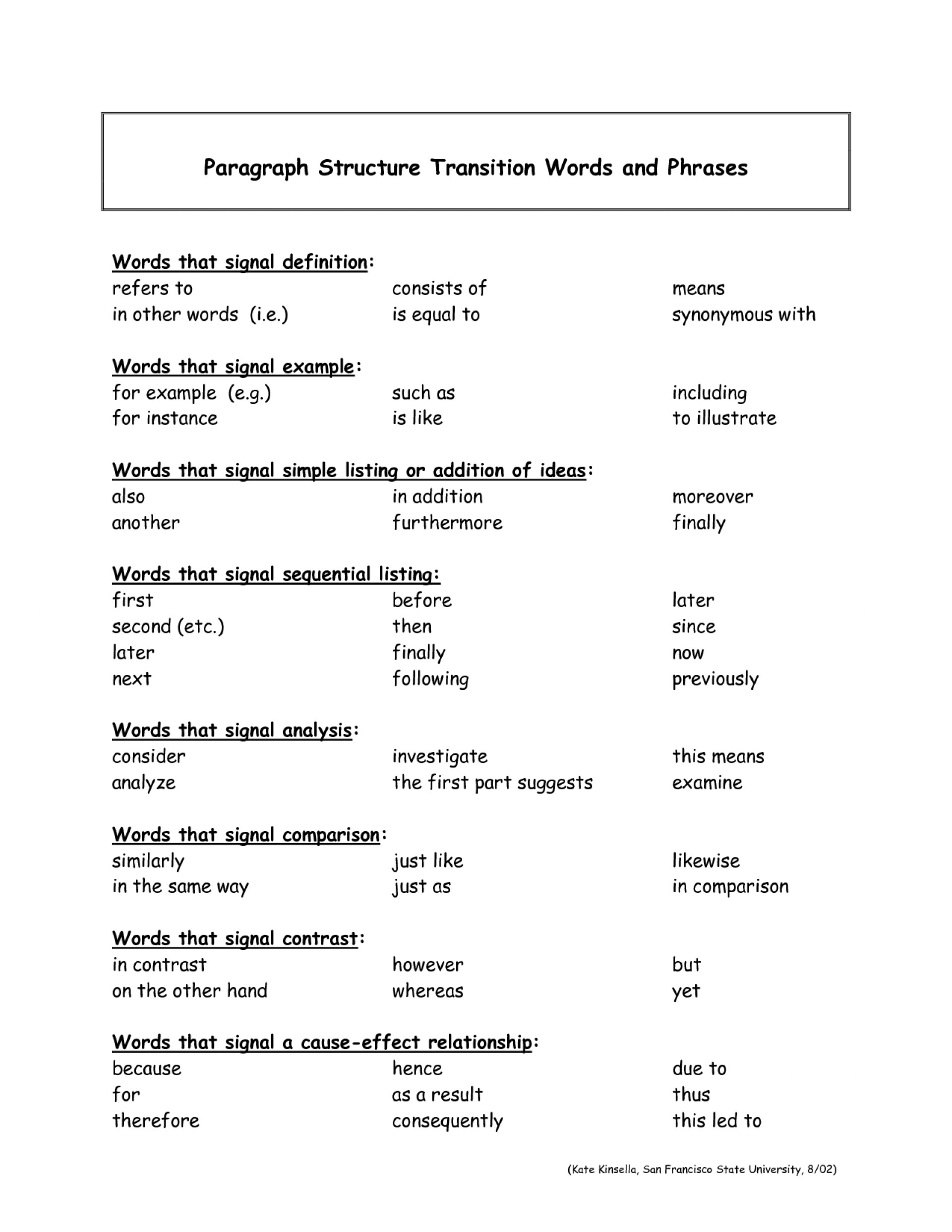 022 Transitional Words And Phrases Help An Essay To Flow