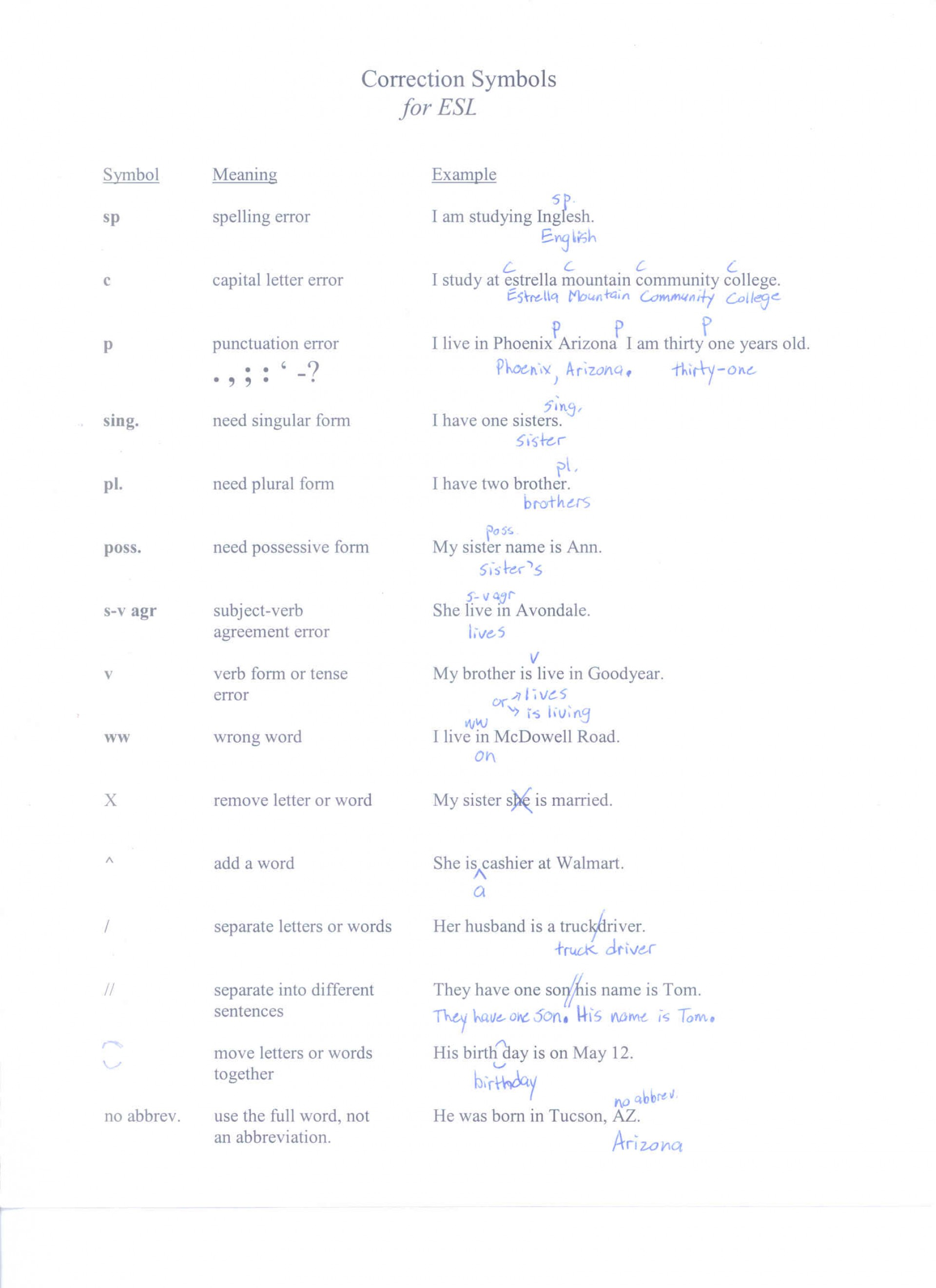 011 Quiz Worksheet Sources To Write Essays And Evaluating