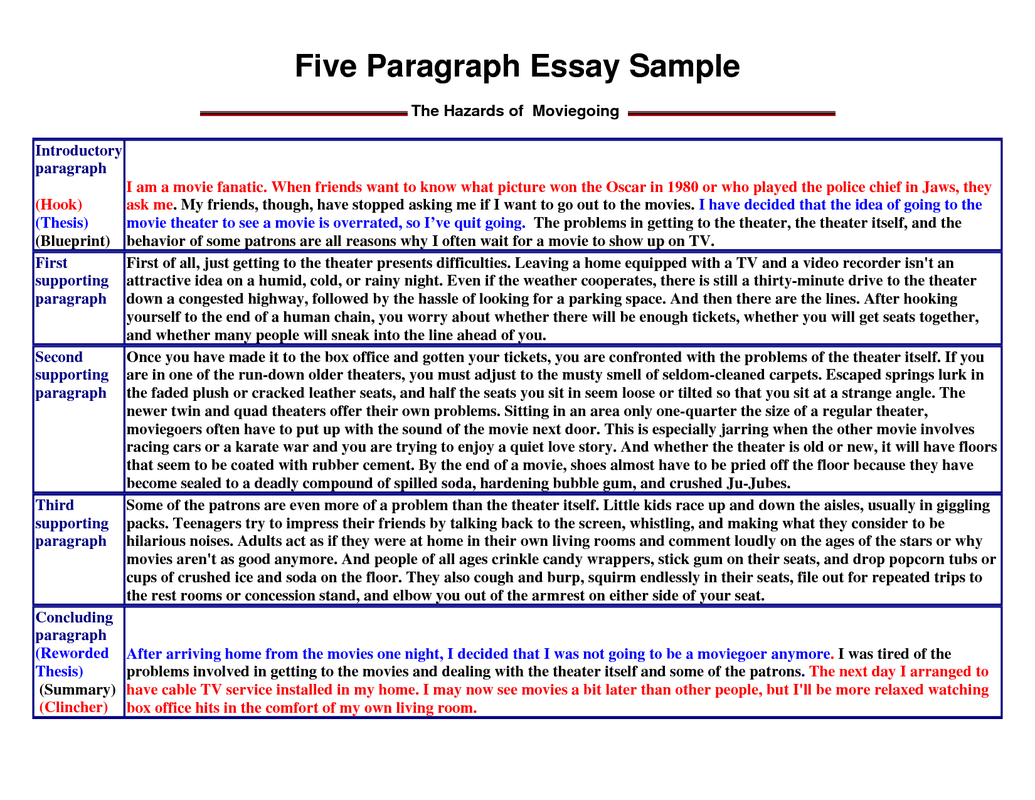 012 Essay Example Writing Ged Practice Test Extended
