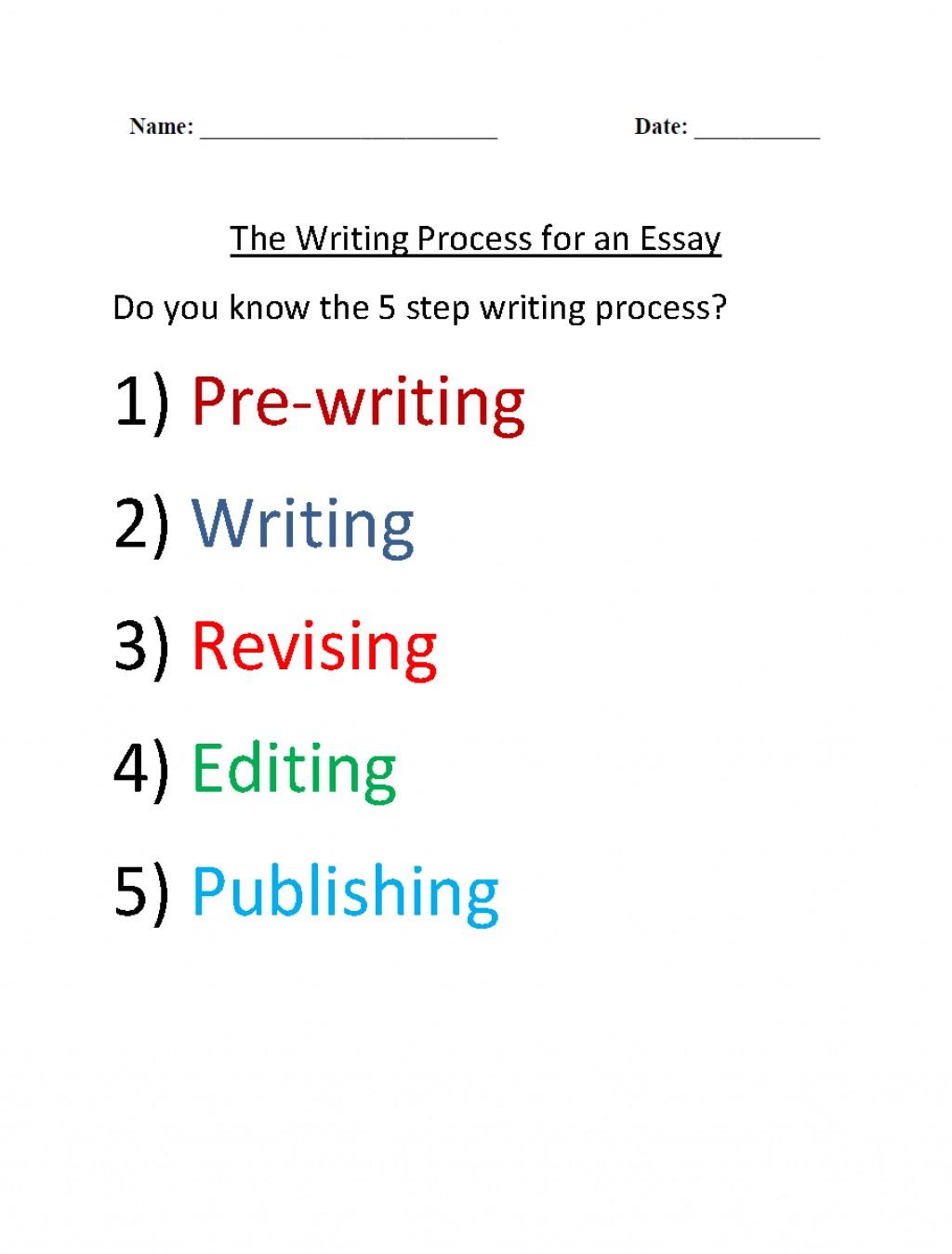 007 Essaymap Different Types Of Essays Worksheets Essay