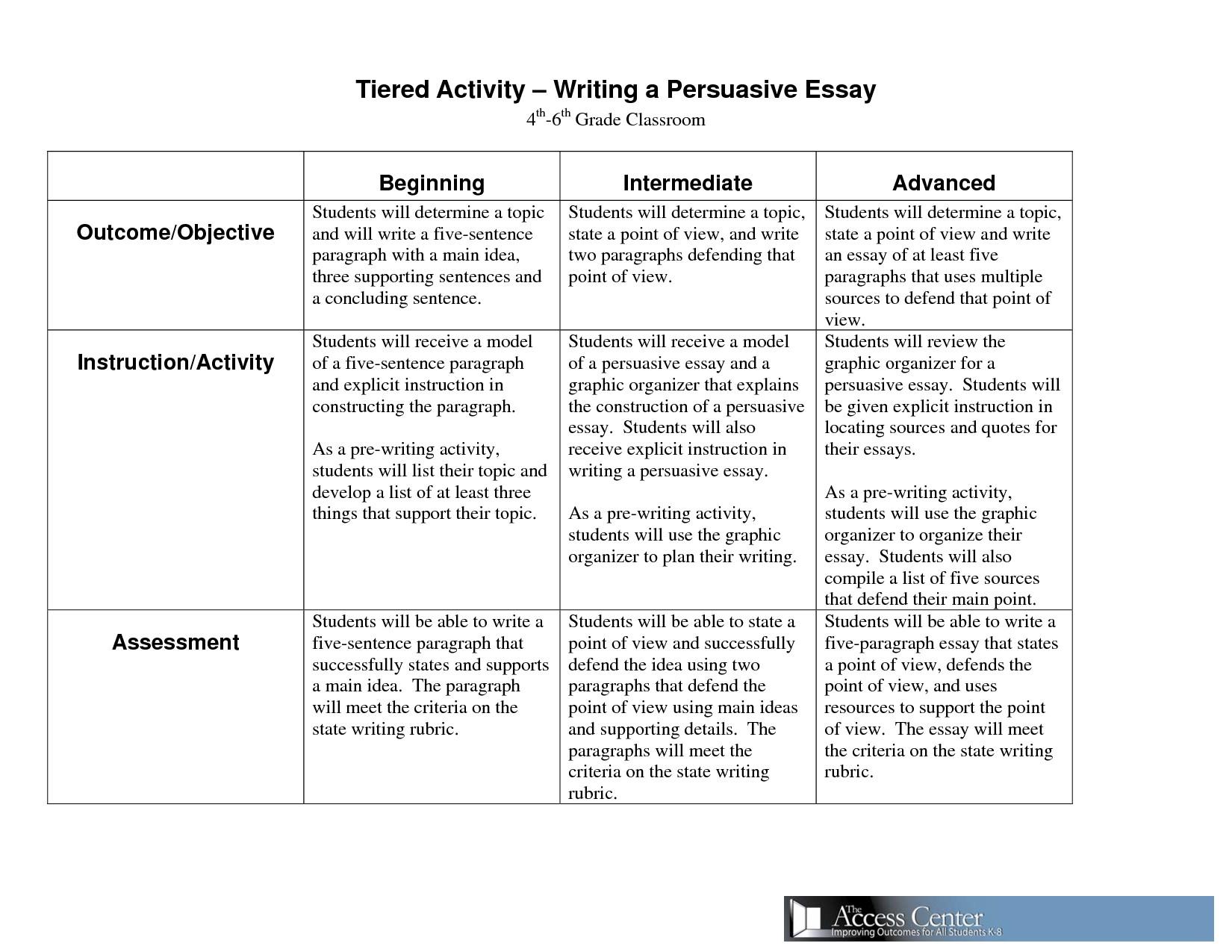 017 Good Argumentative Essayss Persuasive Essay 6th Grade